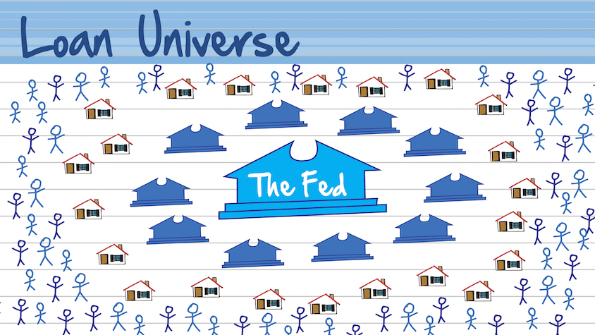 Illustration: Loan Universe-The Fed